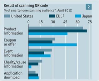 Economist chart2