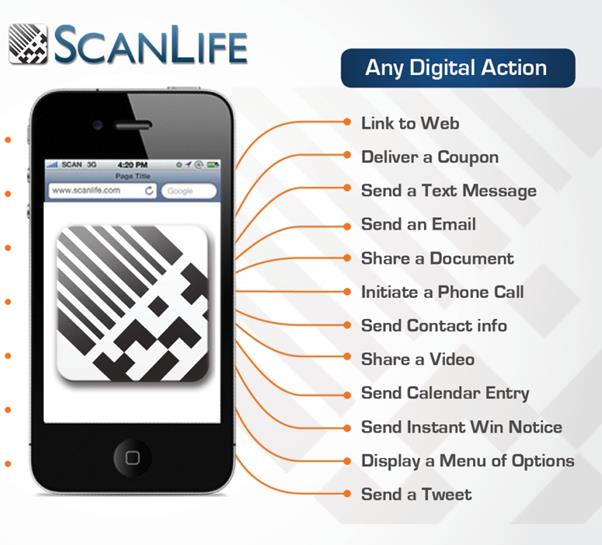 Code Actions from ScanLife
