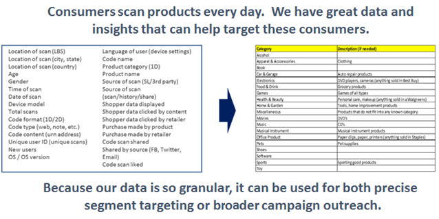 ScanLife Scan Data